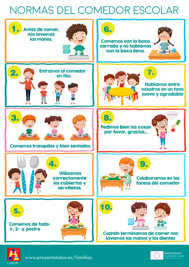 Normas del comedor escolar de Proyecto Labor
