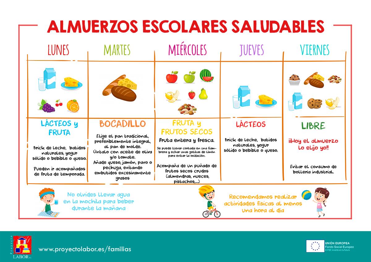 Propuesta de almuerzos saludables para niños