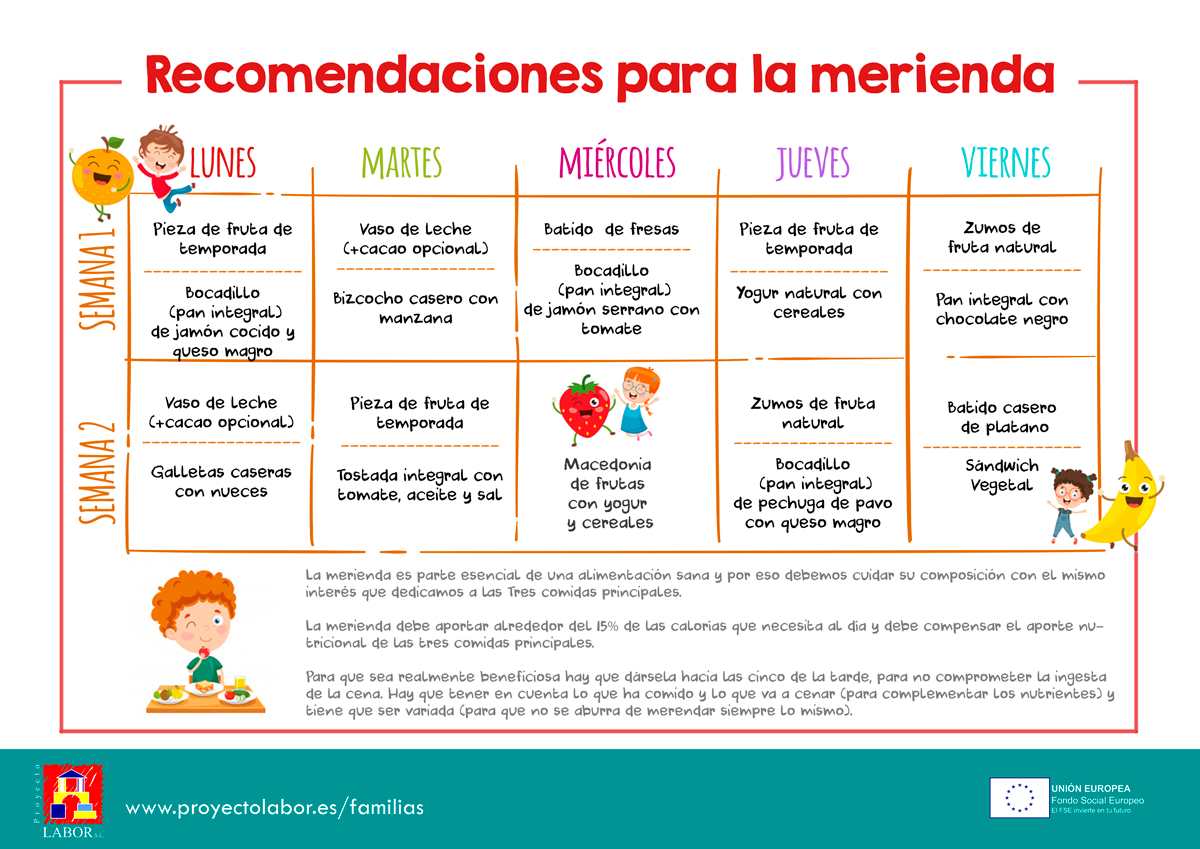 Ideas para meriendas saludables