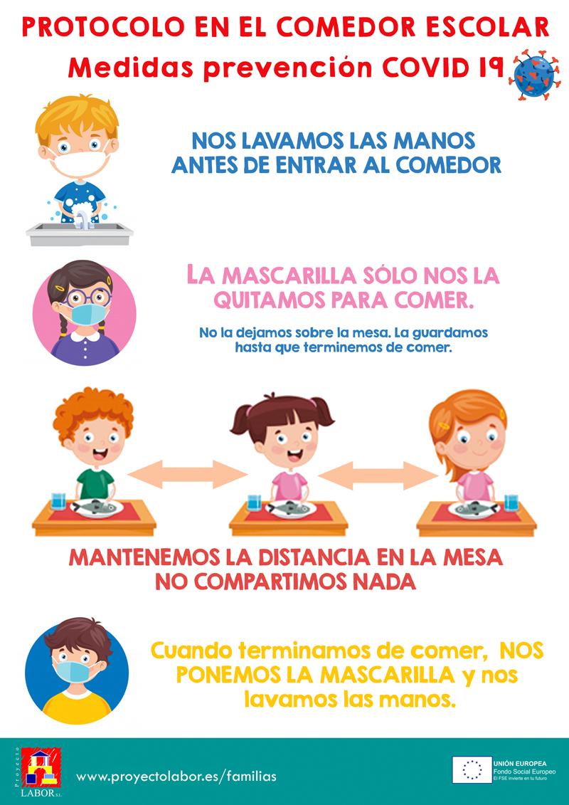 Protocolo Covid Comedor Escolar